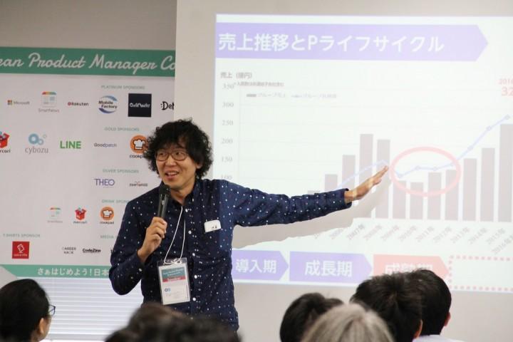 【速報】Twitterで反響ぞくぞく!寺田輝之さんの講演が大好評だった件